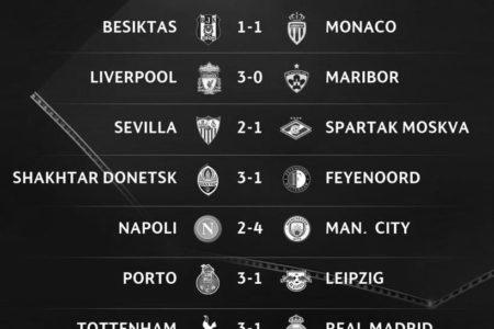Şampiyonlar Lig'inde Gecenin  Sonuçları